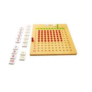 Multiplication Board Set
